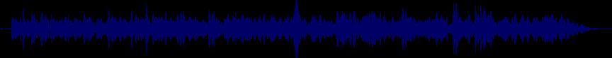 waveform of track #15464