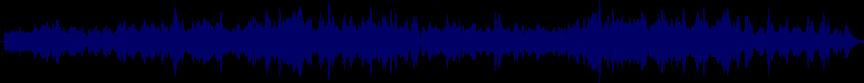 waveform of track #15488