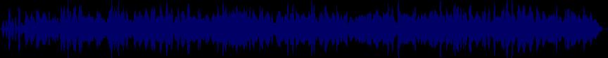 waveform of track #15489