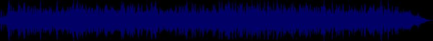waveform of track #15494