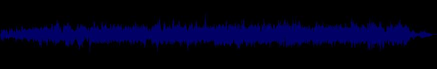 waveform of track #154046