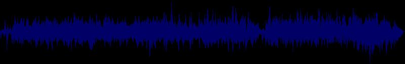 waveform of track #154058