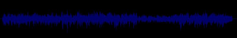 waveform of track #154110