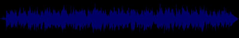 waveform of track #154208
