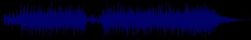 waveform of track #154307