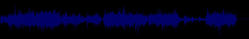 waveform of track #154309