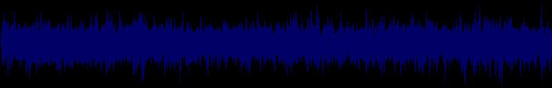 waveform of track #154508