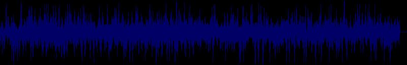 waveform of track #154539