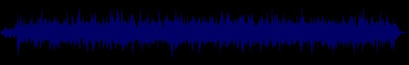 waveform of track #154565