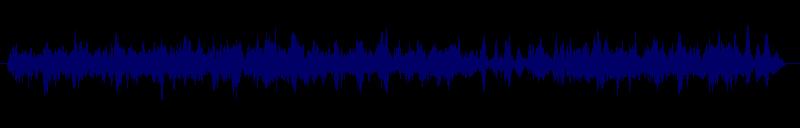 waveform of track #154638
