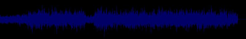 waveform of track #154668