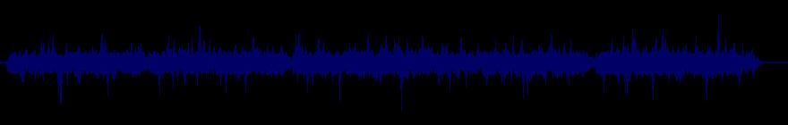 waveform of track #154685