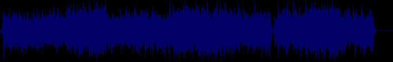 waveform of track #154782