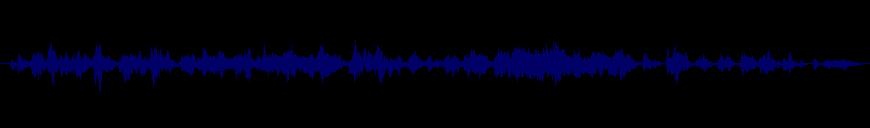 waveform of track #154786