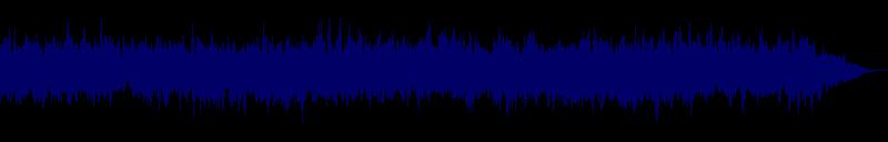waveform of track #154814