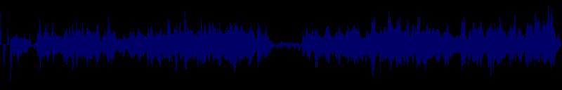 waveform of track #154880