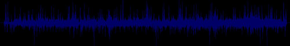 waveform of track #154997