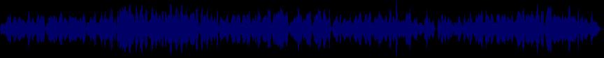 waveform of track #15517