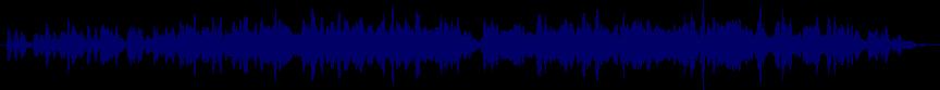 waveform of track #15520