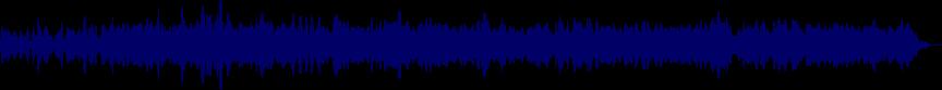 waveform of track #15521