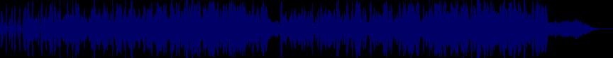 waveform of track #15532
