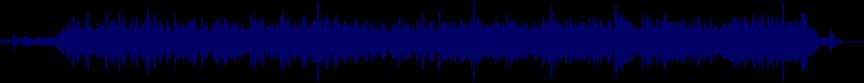 waveform of track #15536