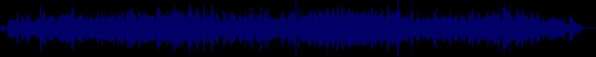 waveform of track #15544