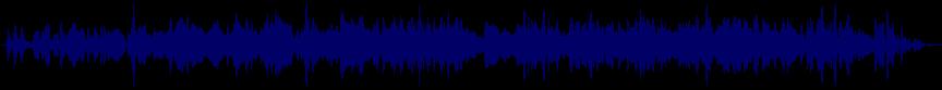 waveform of track #15565