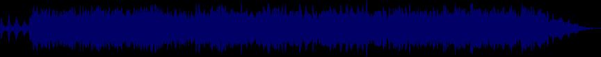 waveform of track #15570