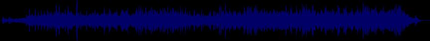 waveform of track #15582