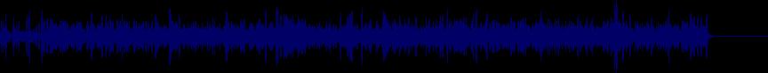 waveform of track #15589