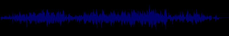 Wellenform von Track #155199