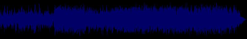Wellenform von Track #155243