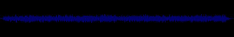 Wellenform von Track #155252