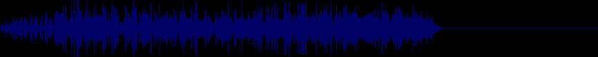 waveform of track #15602