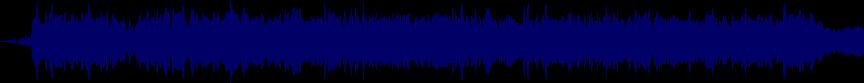 waveform of track #15606