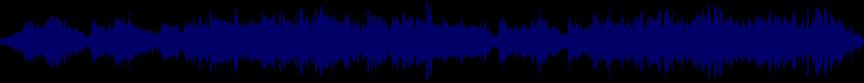 waveform of track #15618