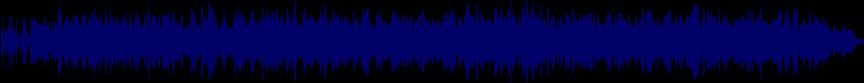 waveform of track #15645