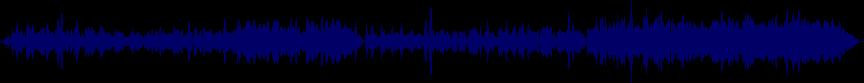 waveform of track #15656