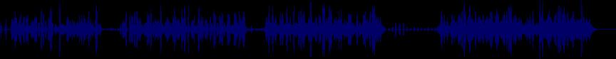 waveform of track #15660
