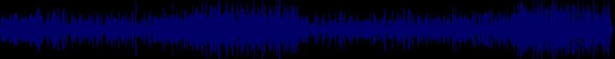 waveform of track #15666