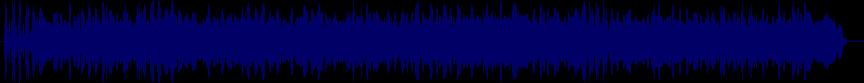 waveform of track #15682