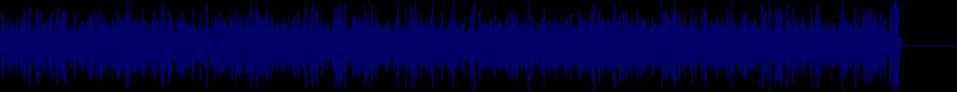 waveform of track #15698