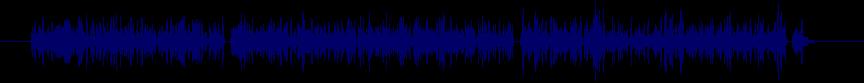 waveform of track #15719
