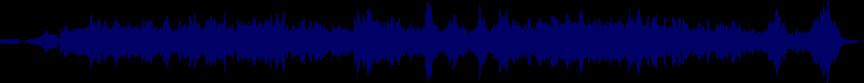 waveform of track #15722
