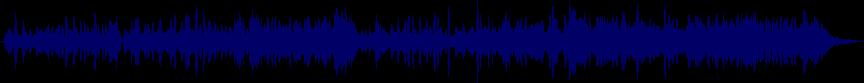waveform of track #15741