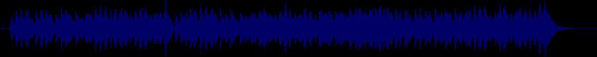 waveform of track #15764