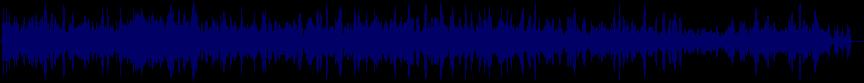 waveform of track #15784