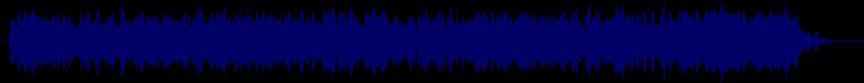 waveform of track #15788