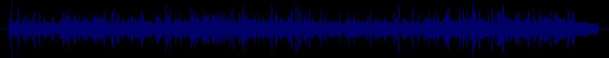 waveform of track #15794